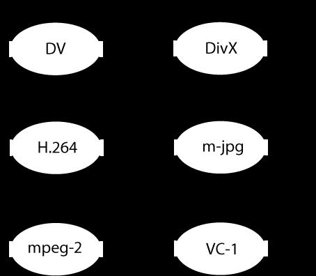 ContainersCodecs